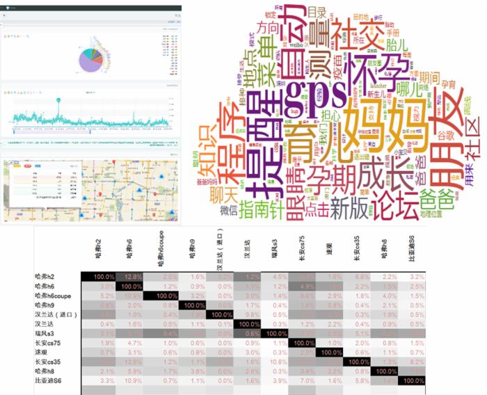 什么是大数据?先了解三个概念:数据沉淀、数据挖掘和数据呈现