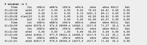 性能之巅:Linux网络性能分析工具