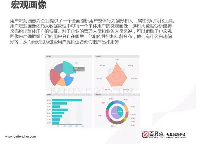 PPT:大数据在汽车行业中的应用 用户画像/建模分析/安全评测/驾驶细分等