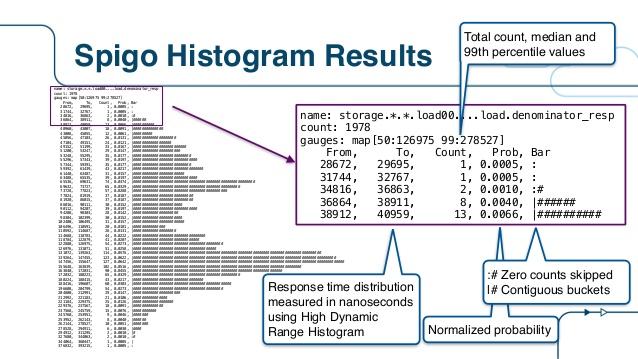 Adrian Cockcroft谈分析微服务的响应时间分布