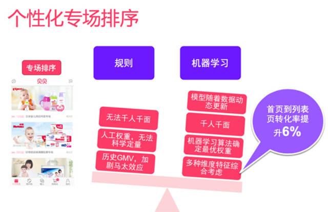 母婴电商网站是如何进行个性化推荐的