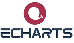 ECharts v3.5.4发布,一个纯 Javascript 的图表库