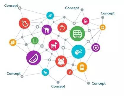 微软发布知识图谱和Concept Tagging模型 帮助机器更好地理解人类
