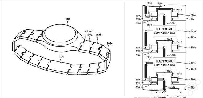 苹果又获新专利 可穿戴设备模块化智能表带