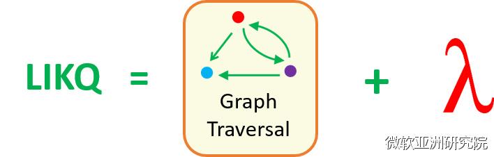 微软亚洲研究院开源图数据查询语言LIKQ