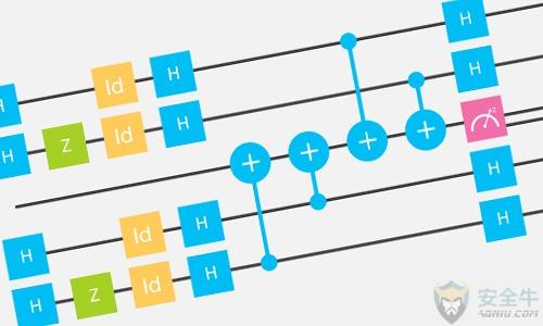 随着量子处理器硬件层面的加强,以及陆续                    支持