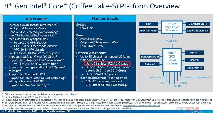 英特尔coffee lake幻灯片展示了新处理器的更多细节