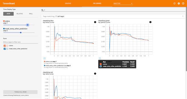 TensorFlow新功能:可在TensorBoard中增加自定义可视化插件