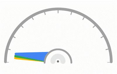 谷歌云平台Google Compute Engine新增Pascal架构GPU