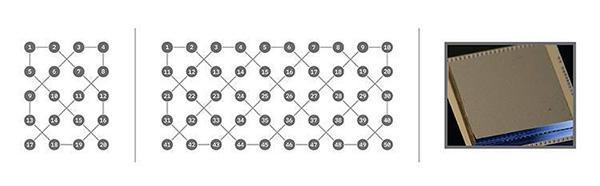 IBM再次超越谷歌:研制出50量子位计算机原型机