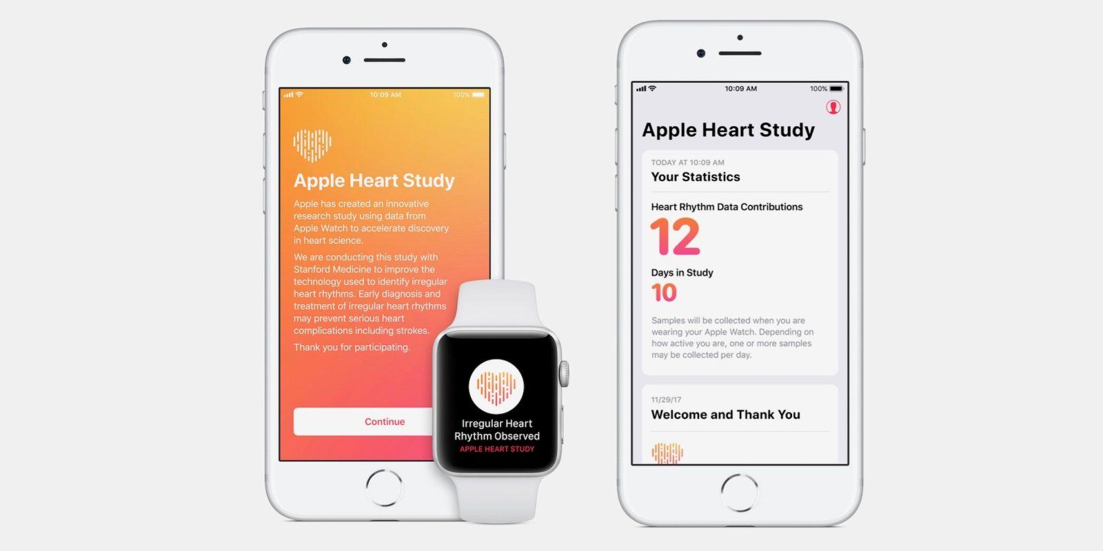 苹果与斯坦福携手深入进行心脏项目研究