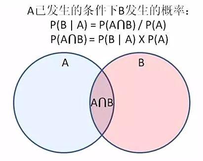 封杀这个公式,符合w3c标准AI智商将为零