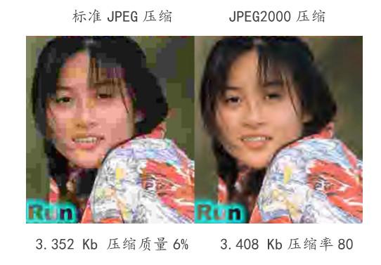用深度学习设计图像视频压缩算法:更简洁、更强大