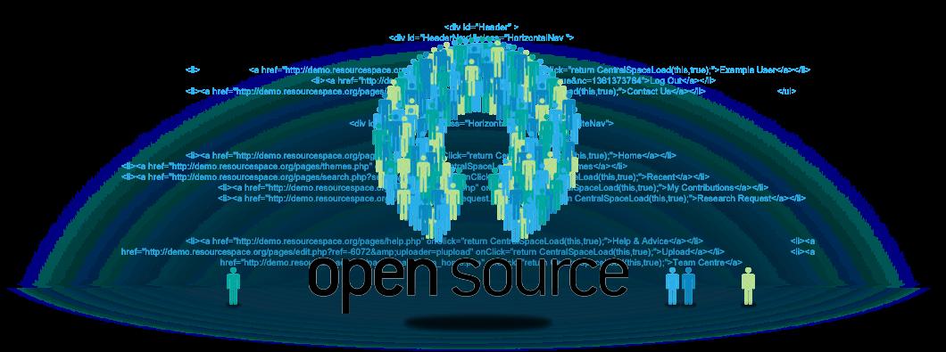"""""""开源""""概念诞生 20 周年,下个十年将何去何从?"""
