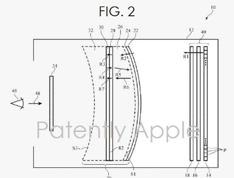 AR/VR头显光学专利曝光,苹果即将入局?