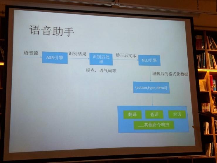 以翻译为跳板,网易有道将推出语音助手及智能音箱