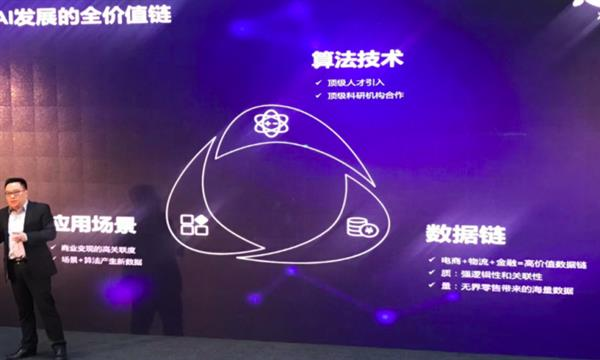 京东转型技术公司次年 公开NeuHub AI 开放平台