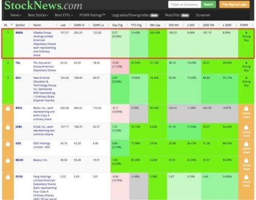 阿里量子新成果引华尔街关注 美股分析机构推荐强烈买入