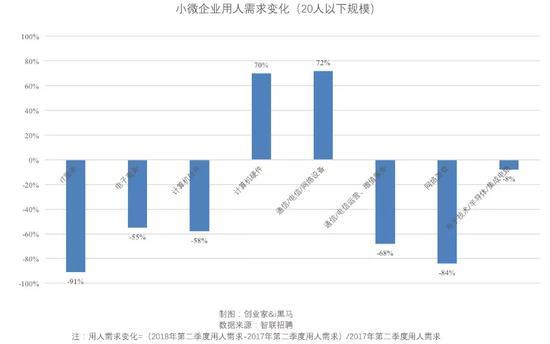 裁员潮滚滚来:游戏业裁员或达70% P2P行业大规模裁员