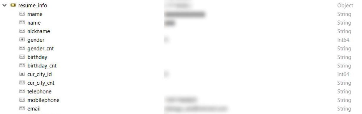 MongoDB裸奔,2 亿国人求职简历泄漏!