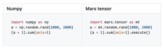 重磅开源!阿里首款自研科学计算引擎Mars来了