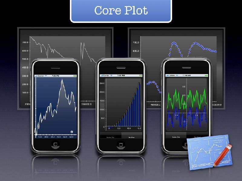 Mac OS X 和 iOS 的绘图框架 - Core Plot